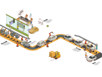 assemby line forklift animate cc industrial production paint factory car assembly line assembly infographic flash isometric