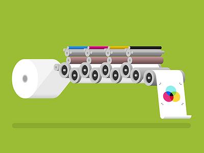 cmyk printing process print cmyk printing press offset press