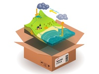 "scorm package ""water cycle"""