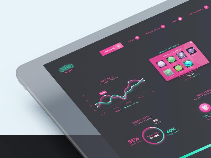Interactive Dashboard digital-design mobile design ux ui dashboard app web webdesign