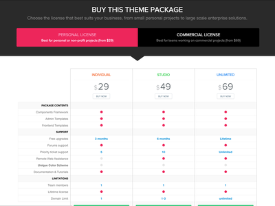 Complex pricing plans pricing plans pricing tables user experience