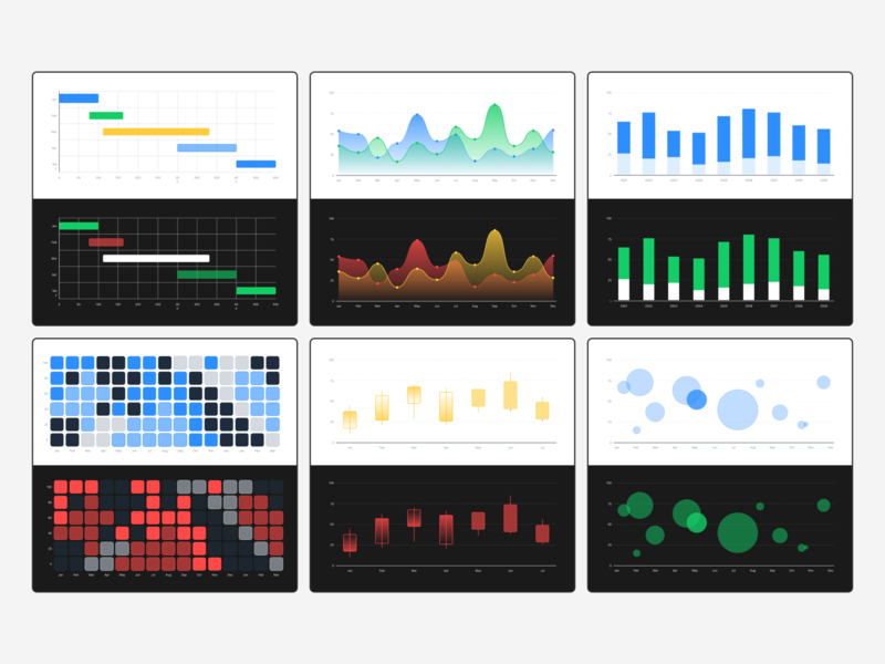 Frames 2 - Data charts and graphics 📊 bar line grid layout frames vector data graphics charts web icons mobile ui kit symbols design system interface freebie sketch ux ui