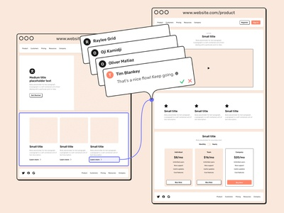 Create wireframes with Root kit 🏹