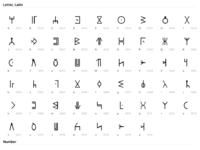 Wakanda alphabet characters