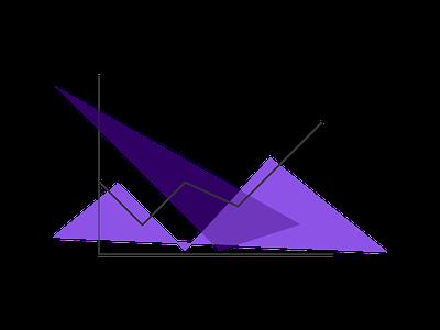 forecastDidotzGmbh shadow icon prediction graph