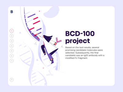 Animated illustrations for a scientific project illustraion motion graphic animate idea landing page motion design ui landing dna science animation motion