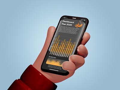 Analytics still iphone orange gray us graph ui analytics charts graphic