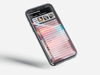 Leaderboard minimal app simple dailyui 019 ux ui leaderboard