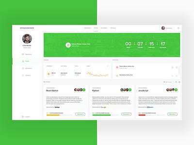 Student Dashboard bitcoin dasboard student flat design ux ui