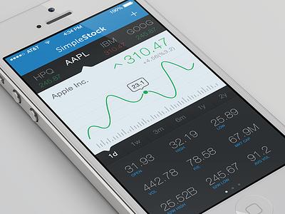 SimpleStock iPhone App iphone app ios stock apple finance flat