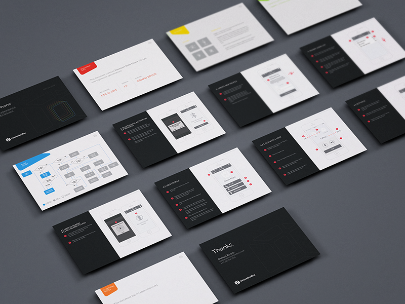 UX ux design doc document wireframe mockup app ios