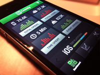 Countly - Mobile Analytics iPhone App