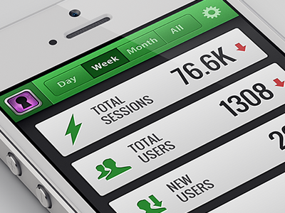 Countly Mobile Analytics iPhone App  countly ios mobile analytics iphone app stat statistics dark green list data dashboard visualisation icon