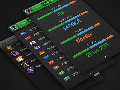 Countly iPhone App Other Screens icon ios visualisation dashboard data list green dark statistics stat app iphone analytics mobile countly
