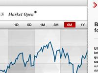 Market Open*