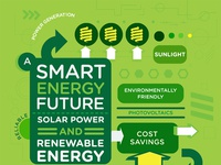 Smart Energy Book Cover