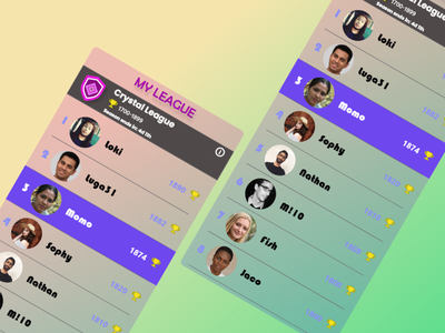 Daily UI-019 LeaderBoard logo motion graphics 3d graphic design admin animation adobe xd adobexd ui daily ui - 019 daily ui - 019 leaderboard dailui-019leaderboard leaderboard 019 leader board leaderboard dailyui19 dailyui-019 dailyui019 dailyui daily ui