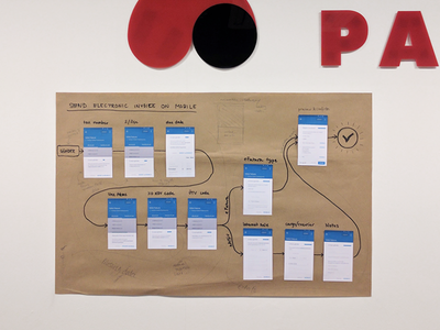 Testing mobile flow visual prototyping paper mobile ux ui design