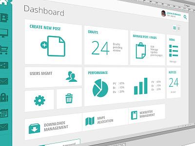 Metro Push Admin admin metro flat ui dashboard icons emerald wip