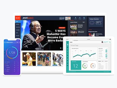 My Portfolio website upped web user interface malaysia newspaper dashboard app mockup portfolio