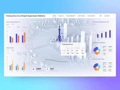 City Visualization x FUI interface uiux ux ui hud city c4d 3d data visualization data fuidesign fui
