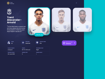 Team Players Page sports design dashboard football sport team page players