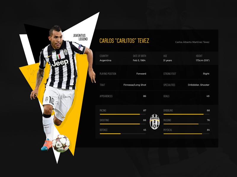 meet 60591 c7412 Carlos Tevez (Juventus Legend) by Alex Cristache on Dribbble