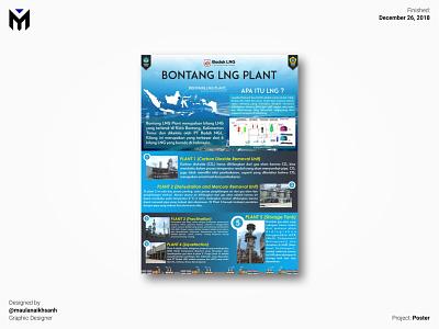 BONTANG LNG PLANT posterdesigner graphicdesigner maulanaikhsanh teknikkimiaunila teknikkimia chemicalengineering himatemiaftunila2018 himatemiaftunila badaklng bontanglng lng desainposter posterdesign poster