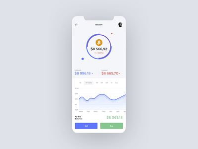 Cryptocurrency App #invisionstudio