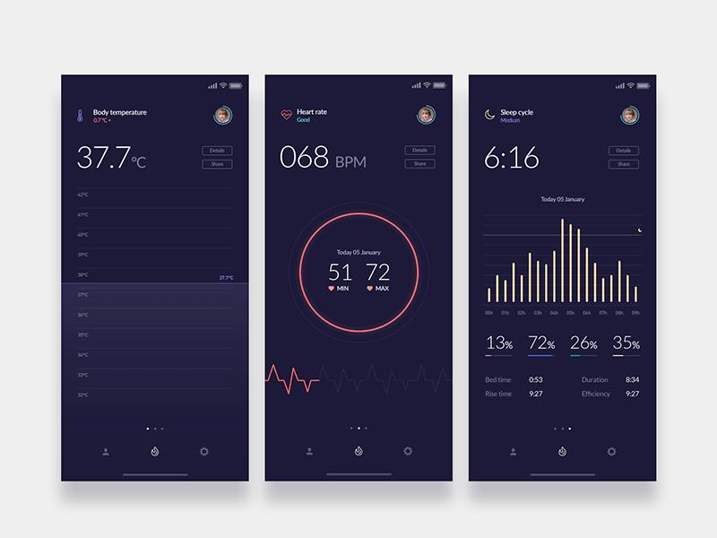Healthy app iPhone X - Daily UI Challenge 5/365 ixda ios app design healthy care app clean interaction design user interface user experience ux design ui design ui ux