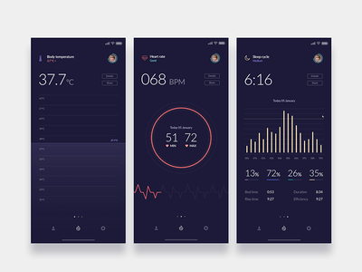Healthy app iPhone X - Daily UI Challenge 5/365