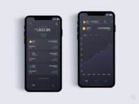 Crypto  wallet for criptocurrency    daily ui challenge 13 365