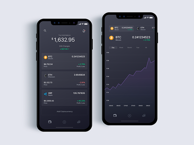 Crypto, wallet for cryptocurrency  - Daily UI Challenge 13/365 ixda wallet cryptocurrency app web design bitcoin interaction design user interface user experience ux design ui design ui ux