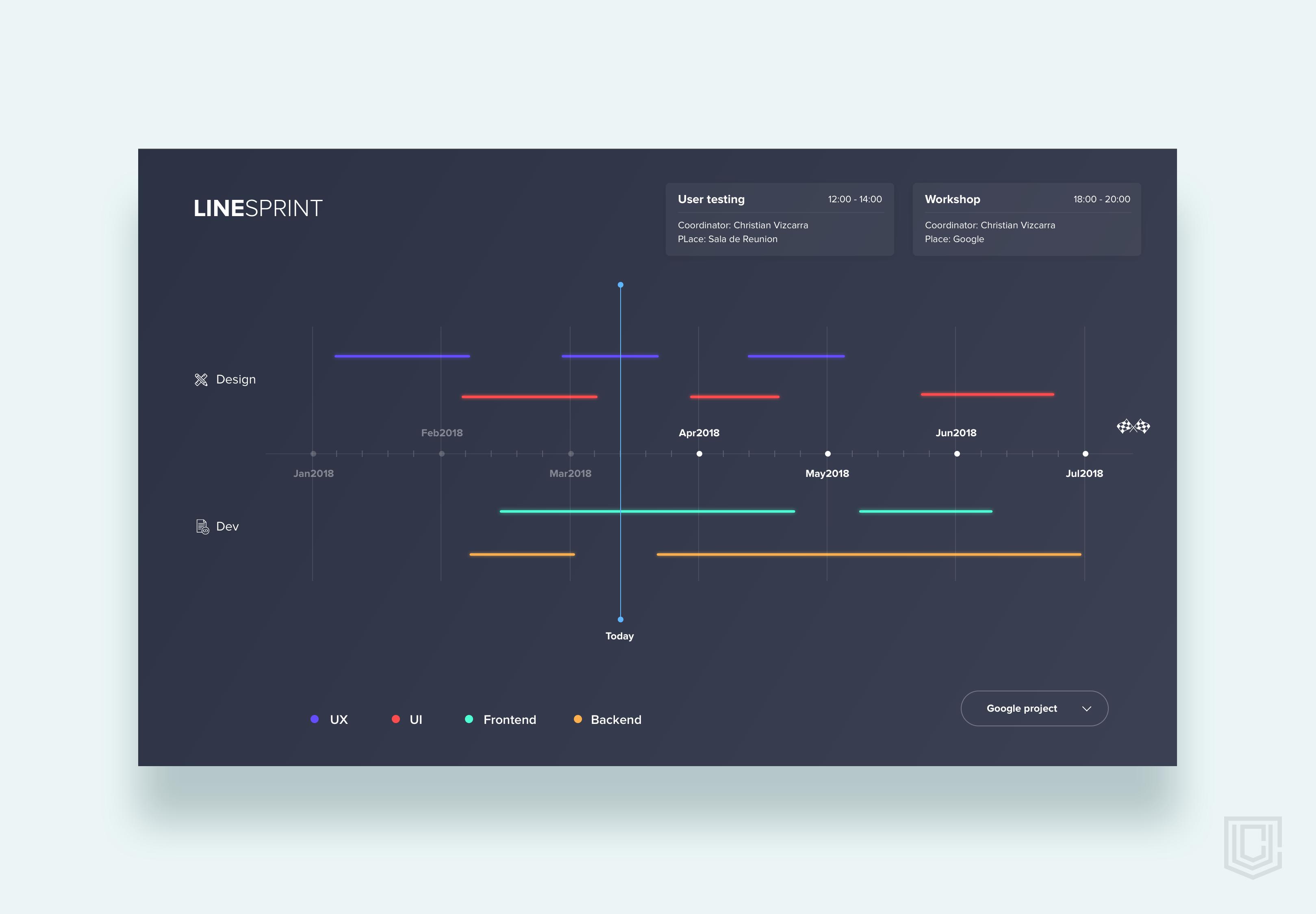 Linesprint dashboard for sprint design team    daily ui challenge 25 365