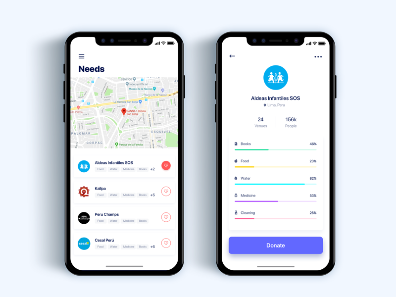 Find needs for donate - app - Daily UI Challenge 46/365 interaction design user experience ux design ui ux design app needs help clean iphonex