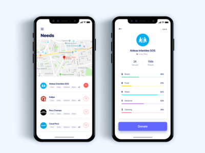 Find needs for donate - app - Daily UI Challenge 46/365