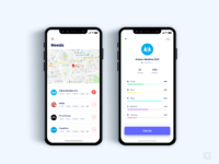 Find needs for donate   app   daily ui challenge 46 365