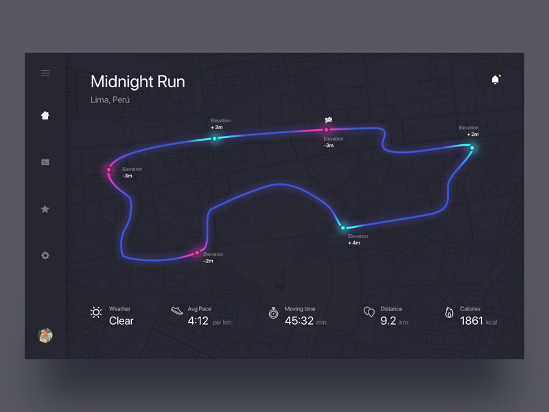 Data Visualization For Runners Daily Ui Challenge By Christian Vizcarra For Unrise On Dribbble