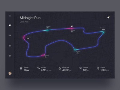 Data visualization for runners - Daily UI Challenge