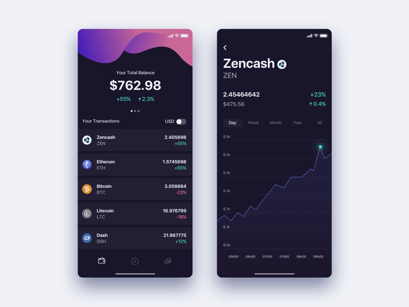 Cryptocurrency app wallet - Daily UI Challenge bank app dark ui interface app minimalist wallet cryptocurrency ux ui ux design user experience interaction design