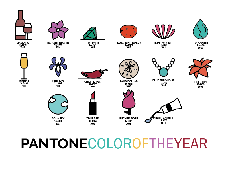 15 Years of Pantone - Upgrade icons illustration chart history flat icon design color colour tpx pantone