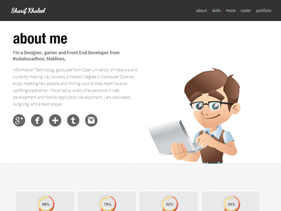 Portfolio Website css3 html5 jquery javascript php