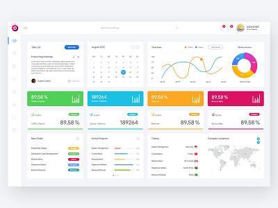 Duckboard Dashboard visualization product navigation mobile metrics interface grid graph form data dashboard analytics