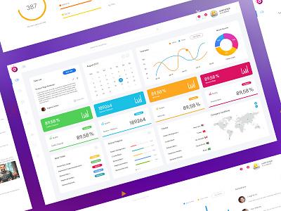 Dashboard App payment website app chart application metrics graphic button flat dashboard