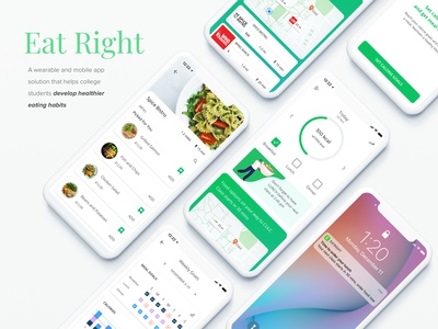 Eat Right App