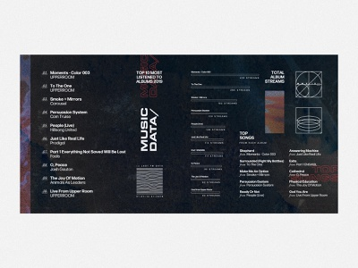 Top 2019 retrospective top songs top albums 2019 data visualization stream icons line icons eurostile type texture noise music data