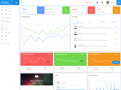 Piluku Admin Template sale envato themeforest template dashboard admin