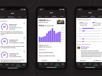 Turo Host Hub visualization ios