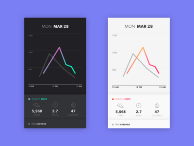 Fitness Tracker Concept ui tracker interface ios health graph fitness design concept app