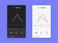 Fitness Tracker Concept